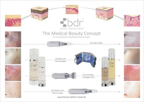 Das bdr Medical Beauty Concept